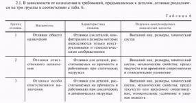 ВВК 4 группа предназначения требования
