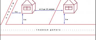 оперативный план тушения пожара в котельной образец