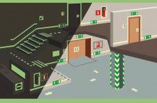 Аварийное освещение требования пожарной безопасности