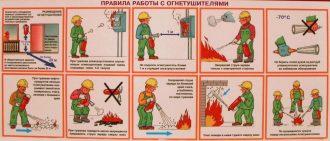 Каковы особенности тушения огнетушителем горящего масла