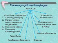 Классы химических средств дезинфекции