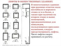 Проектирование лифтов в общественных зданиях
