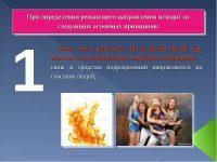 Пять принципов решающего направления на пожаре
