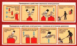 Как правильно использовать огнетушитель