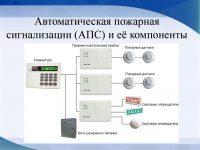 Средства связи и автоматические установки пожарной сигнализации
