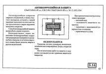 Антикоррозионная защита трубопроводов СНИП