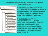 Классификация сиз средств индивидуальной защиты