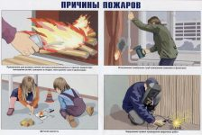 Основные причины пожаров охрана труда