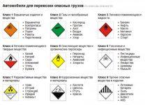Поливинилхлорид класс опасности