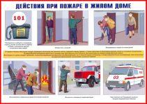 Как нужно действовать при пожаре