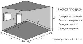 Как посчитать общую площадь здания