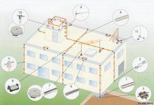 Молниезащита зданий и сооружений ПУЭ 7