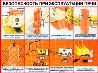 Требования пожарной безопасности при устройстве отопительных приборов