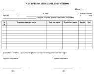 Акт передачи рабочей документации для производства работ