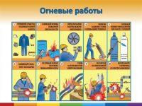 Виды огневых работ и их пожарная опасность