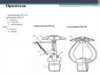 Спринклерная и дренчерная система пожаротушения отличия