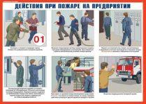 Действия персонала при возникновении пожара в электроустановках