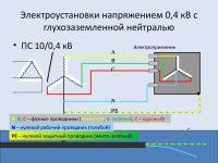 Виды нейтралей в электроустановках